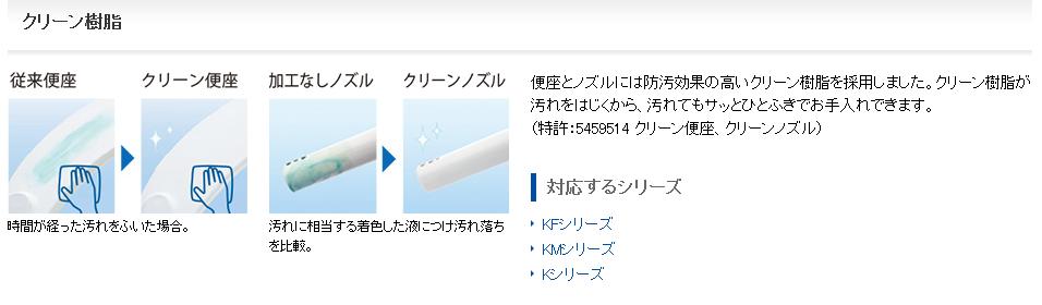 TOTO-抗菌防汙樹脂構造