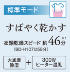 H1817-溫風乾衣